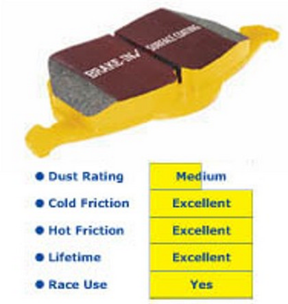 93-94 Talon 1.8 EBC Yellowstuff Ultra High Friction Pads Set - Rear