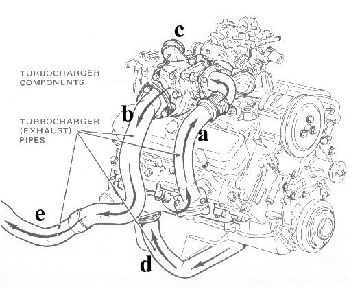1980 Pontiac Firebird Engine Drawing
