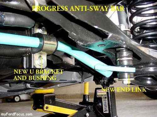 2001 Ford Focus Zx3 >> Andy's Auto Sport Progress Rear Anti-Sway Bar Installation on a 2001 Ford Focus ZX3