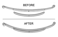 Jeep Wrangler Lifted Leaf Springs At Andys Auto Sport